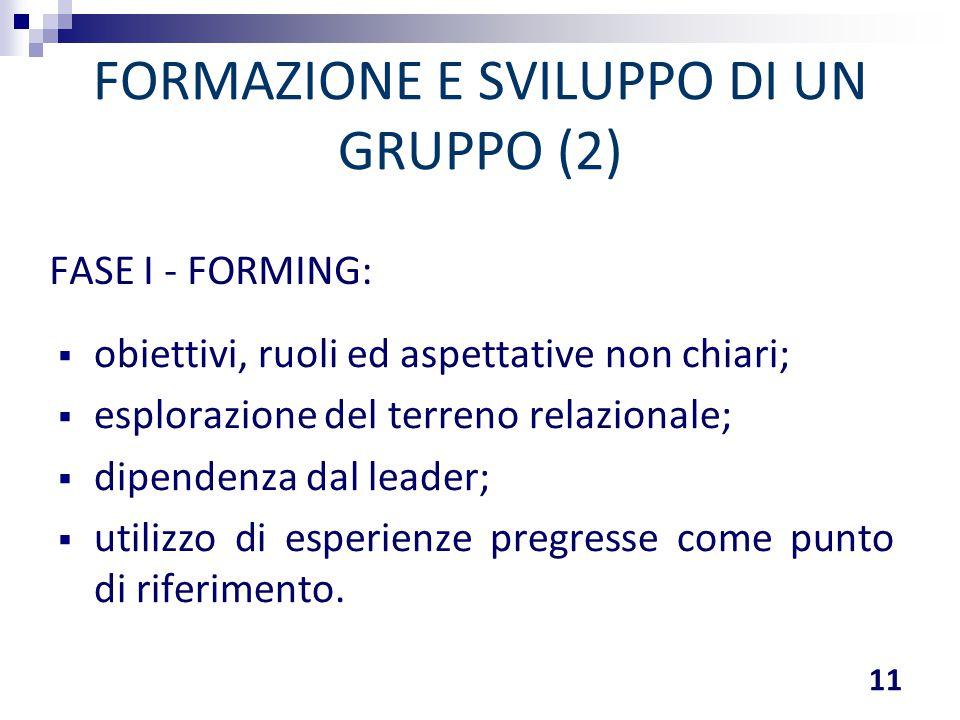 FORMAZIONE E SVILUPPO DI UN GRUPPO (2)  obiettivi, ruoli ed aspettative non chiari;  esplorazione del terreno relazionale;  dipendenza dal leader;