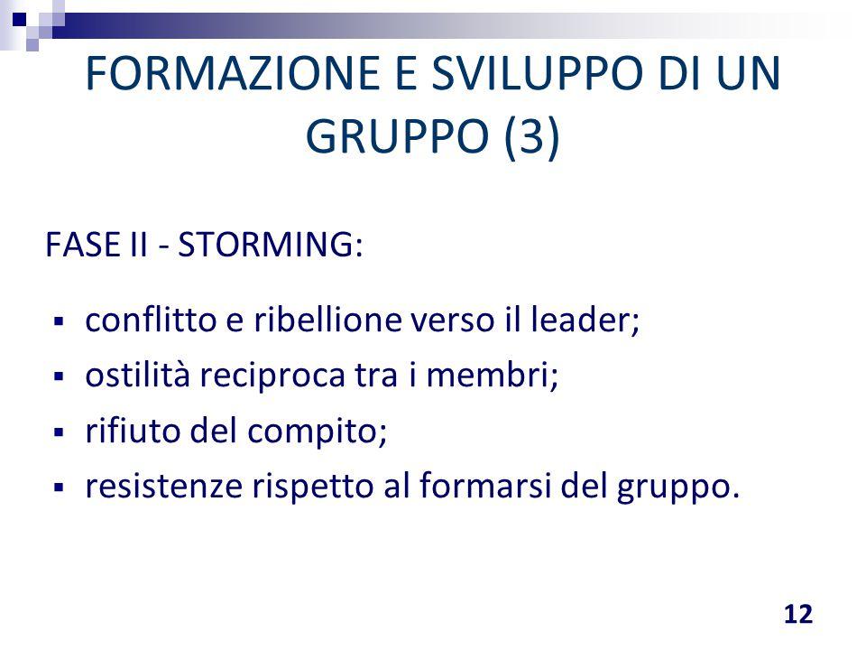 FORMAZIONE E SVILUPPO DI UN GRUPPO (3)  conflitto e ribellione verso il leader;  ostilità reciproca tra i membri;  rifiuto del compito;  resistenz