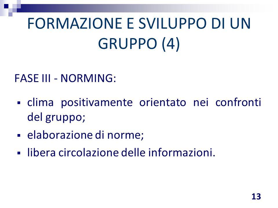 FORMAZIONE E SVILUPPO DI UN GRUPPO (4)  clima positivamente orientato nei confronti del gruppo;  elaborazione di norme;  libera circolazione delle