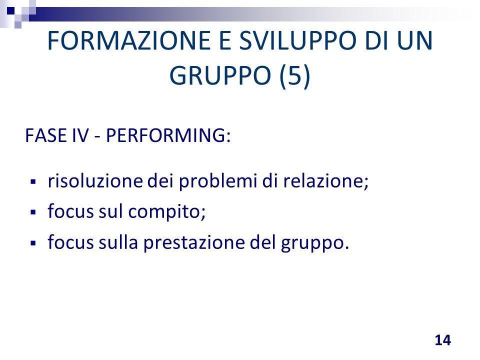 FORMAZIONE E SVILUPPO DI UN GRUPPO (5)  risoluzione dei problemi di relazione;  focus sul compito;  focus sulla prestazione del gruppo. 14 FASE IV