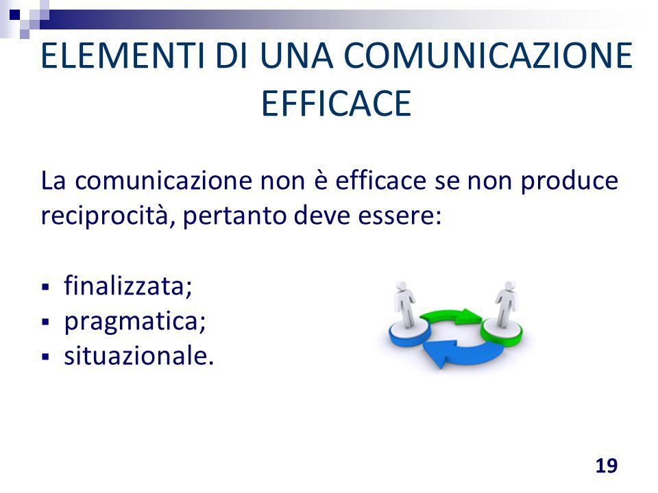 ELEMENTI DI UNA COMUNICAZIONE EFFICACE La comunicazione non è efficace se non produce reciprocità, pertanto deve essere:  finalizzata;  pragmatica;