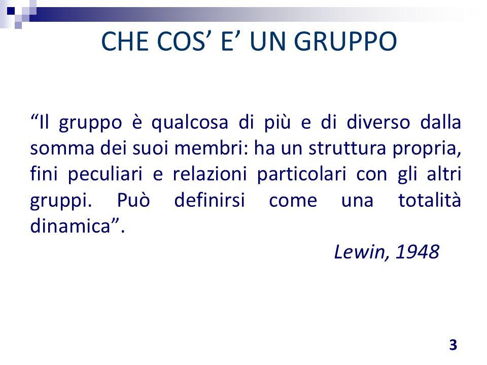 FORMAZIONE E SVILUPPO DI UN GRUPPO (5)  risoluzione dei problemi di relazione;  focus sul compito;  focus sulla prestazione del gruppo.