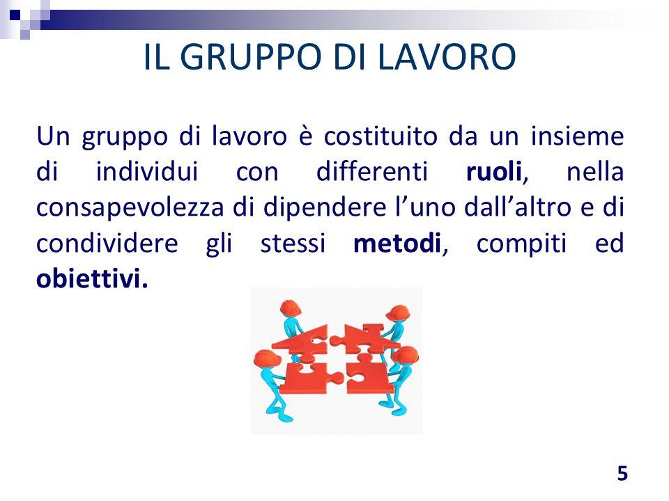 IL GRUPPO DI LAVORO Un gruppo di lavoro è costituito da un insieme di individui con differenti ruoli, nella consapevolezza di dipendere l'uno dall'alt
