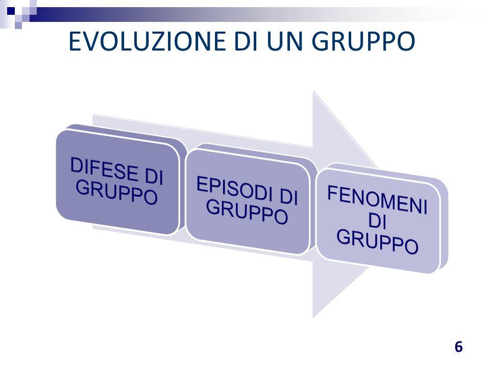 DIFESE DI GRUPPO 7  Accoppiamento;  fuga nel passato;  fuga all'esterno;  fuga in avanti;  provocazione proiettiva;  confusione di ruolo;  formazione di sottogruppi;  personalizzazione dei conflitti.