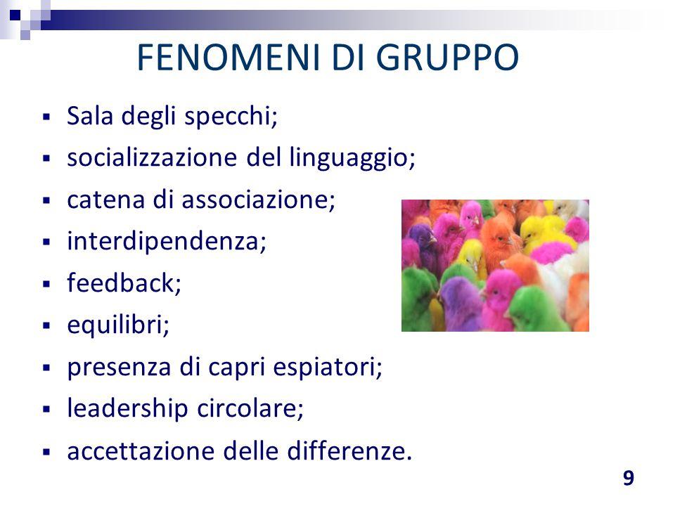 FENOMENI DI GRUPPO 9  Sala degli specchi;  socializzazione del linguaggio;  catena di associazione;  interdipendenza;  feedback;  equilibri;  p