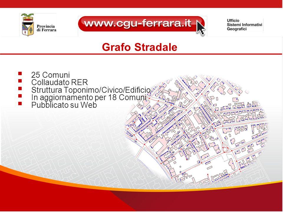 Grafo Stradale  25 Comuni  Collaudato RER  Struttura Toponimo/Civico/Edificio  In aggiornamento per 18 Comuni  Pubblicato su Web