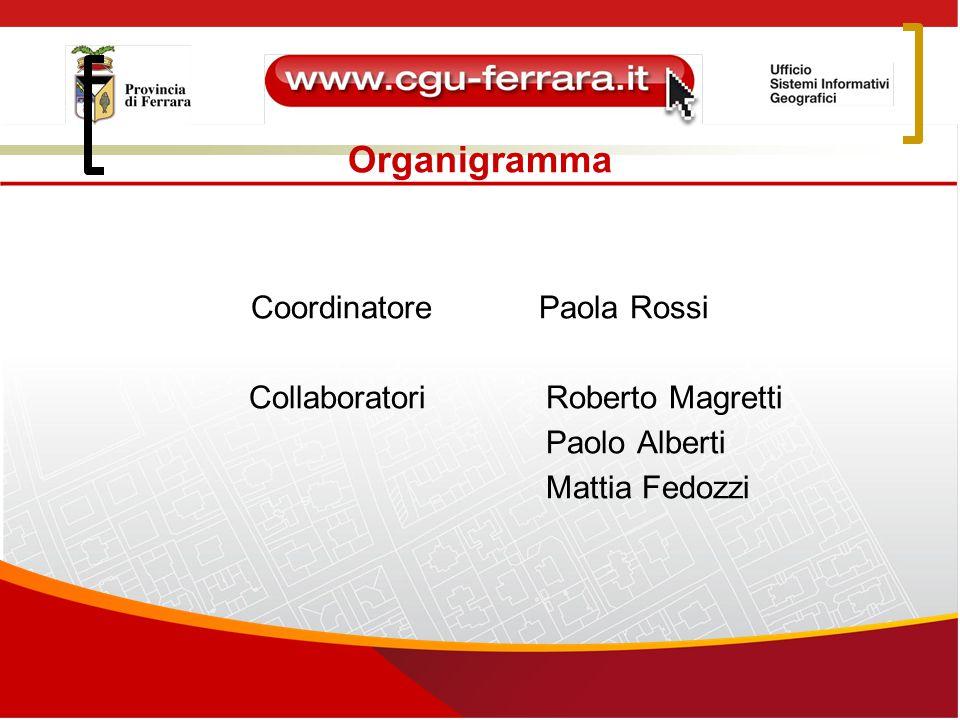 Organigramma Coordinatore Paola Rossi Collaboratori Roberto Magretti Paolo Alberti Mattia Fedozzi