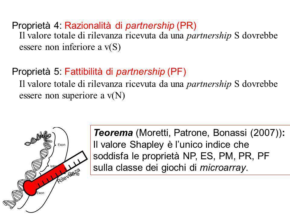 Proprietà 5: Fattibilità di partnership (PF) Il valore totale di rilevanza ricevuta da una partnership S dovrebbe essere non superiore a v(N) Propriet