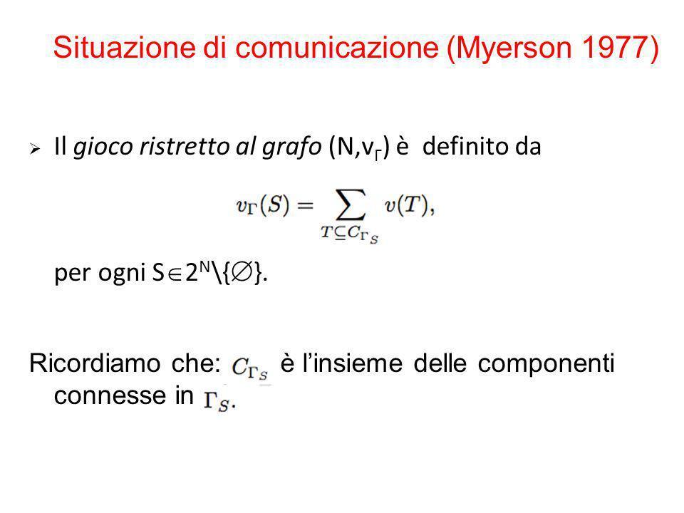 Situazione di comunicazione (Myerson 1977)  Il gioco ristretto al grafo (N,v Γ ) è definito da per ogni S  2 N \{  }. Ricordiamo che: è l'insieme d