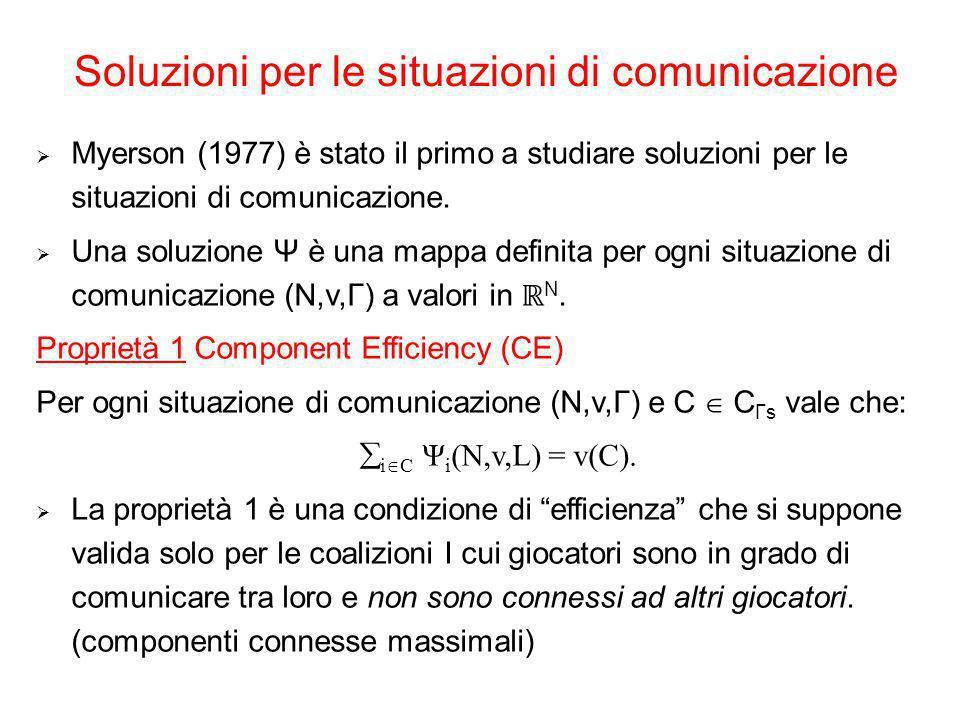  Myerson (1977) è stato il primo a studiare soluzioni per le situazioni di comunicazione.  Una soluzione Ψ è una mappa definita per ogni situazione