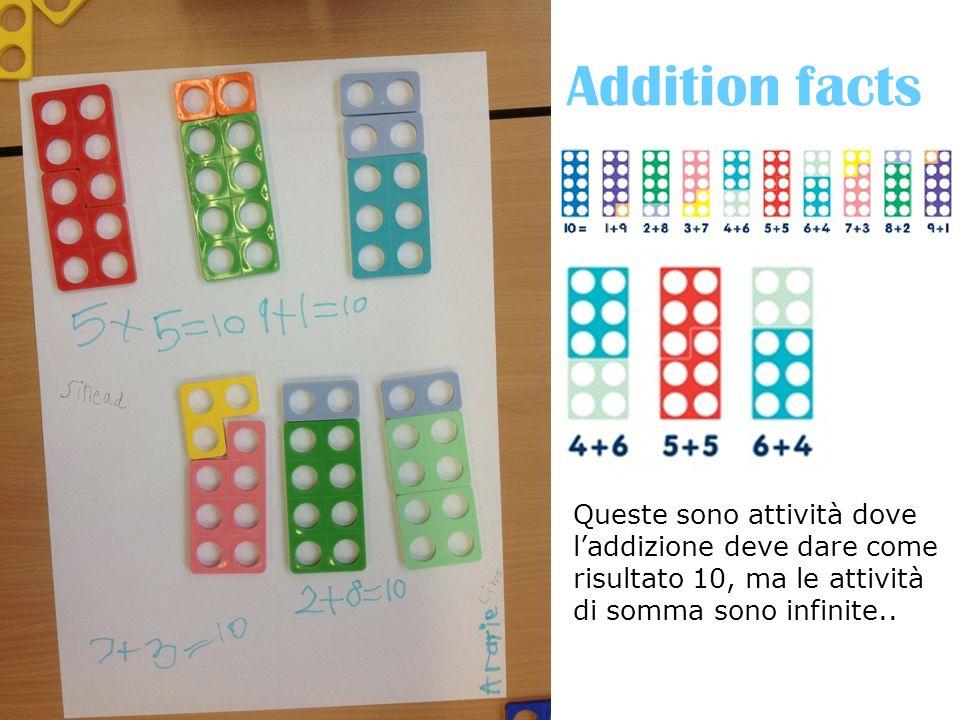 Addition facts Queste sono attività dove l'addizione deve dare come risultato 10, ma le attività di somma sono infinite..