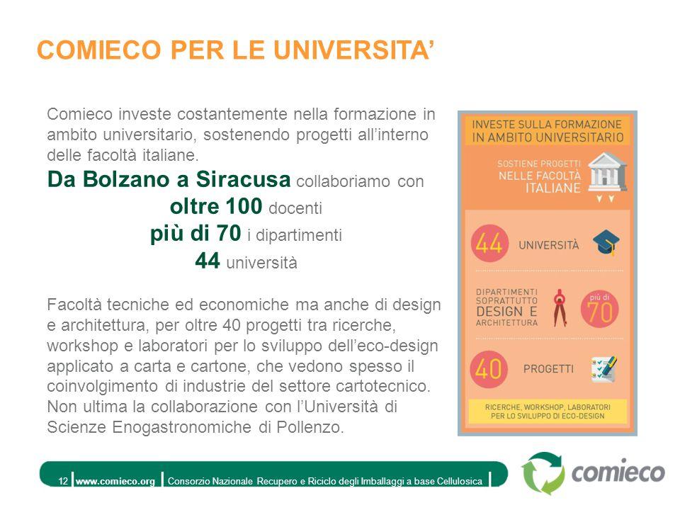 www.comieco.orgConsorzio Nazionale Recupero e Riciclo degli Imballaggi a base Cellulosica12 Comieco investe costantemente nella formazione in ambito universitario, sostenendo progetti all'interno delle facoltà italiane.