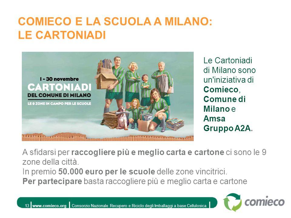 www.comieco.orgConsorzio Nazionale Recupero e Riciclo degli Imballaggi a base Cellulosica13 Le Cartoniadi di Milano sono un iniziativa di Comieco, Comune di Milano e Amsa Gruppo A2A.