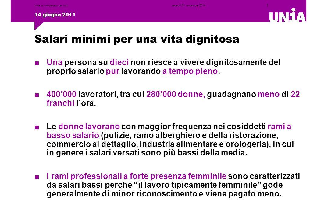 2 14 giugno 2011 venerdì 21 novembre 2014Unia – il sindacato per tutti Salari minimi per una vita dignitosa ■Una persona su dieci non riesce a vivere dignitosamente del proprio salario pur lavorando a tempo pieno.