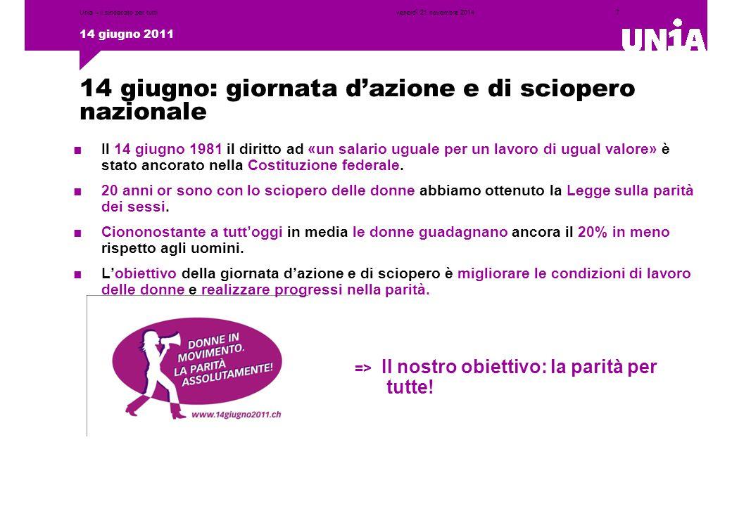 8 14 giugno 2011 venerdì 21 novembre 2014Unia – il sindacato per tutti 4 rivendicazioni comuni in tutta la Svizzera ■Le donne guadagnano il 20% in meno rispetto agli uomini: parità salariale e salari minimi adesso.