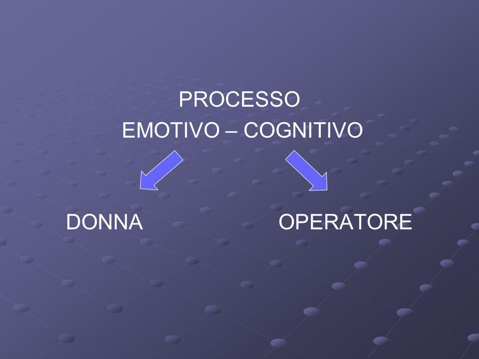 PROCESSO EMOTIVO – COGNITIVO DONNA OPERATORE
