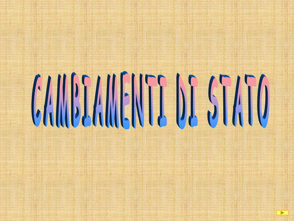 FUSIONESE FORNIAMO CALORE CON REGOLARITÀ A UN SOLIDO, OSSERVIAMO CHE INIZIALMENTE LA SUA TEMPERATURA AUMENTA.