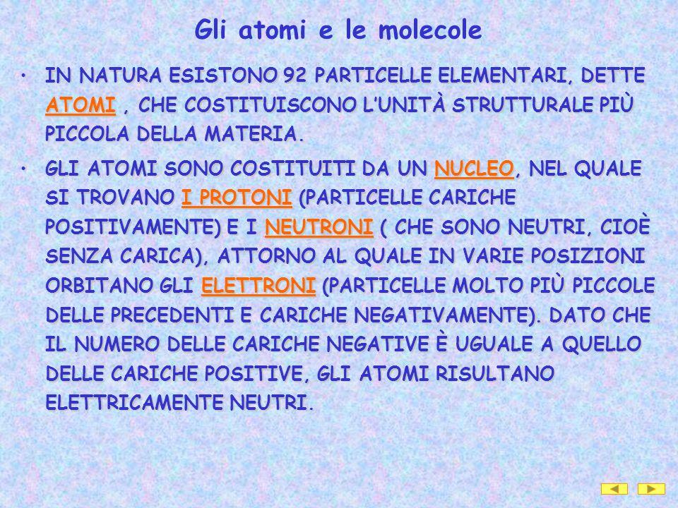 Gli atomi e le molecole LA MATERIA SI FORMA CON LA STESSA LOGICA CHE PRESIEDE AL GIOCO DELLE COSTRUZIONI DOVE, A PARTIRE DA ALCUNE TIPOLOGIE LIMITATE DI MATTONCINI E CON UN PO' DI FANTASIA, È POSSIBILE CREARE MOLTISSIMI OGGETTI.LA MATERIA SI FORMA CON LA STESSA LOGICA CHE PRESIEDE AL GIOCO DELLE COSTRUZIONI DOVE, A PARTIRE DA ALCUNE TIPOLOGIE LIMITATE DI MATTONCINI E CON UN PO' DI FANTASIA, È POSSIBILE CREARE MOLTISSIMI OGGETTI.