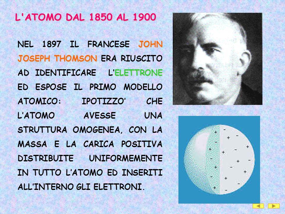 L ATOMO DAL 1900 AI GIORNI NOSTRI NEL 1911 IL NEOZELANDESE E.