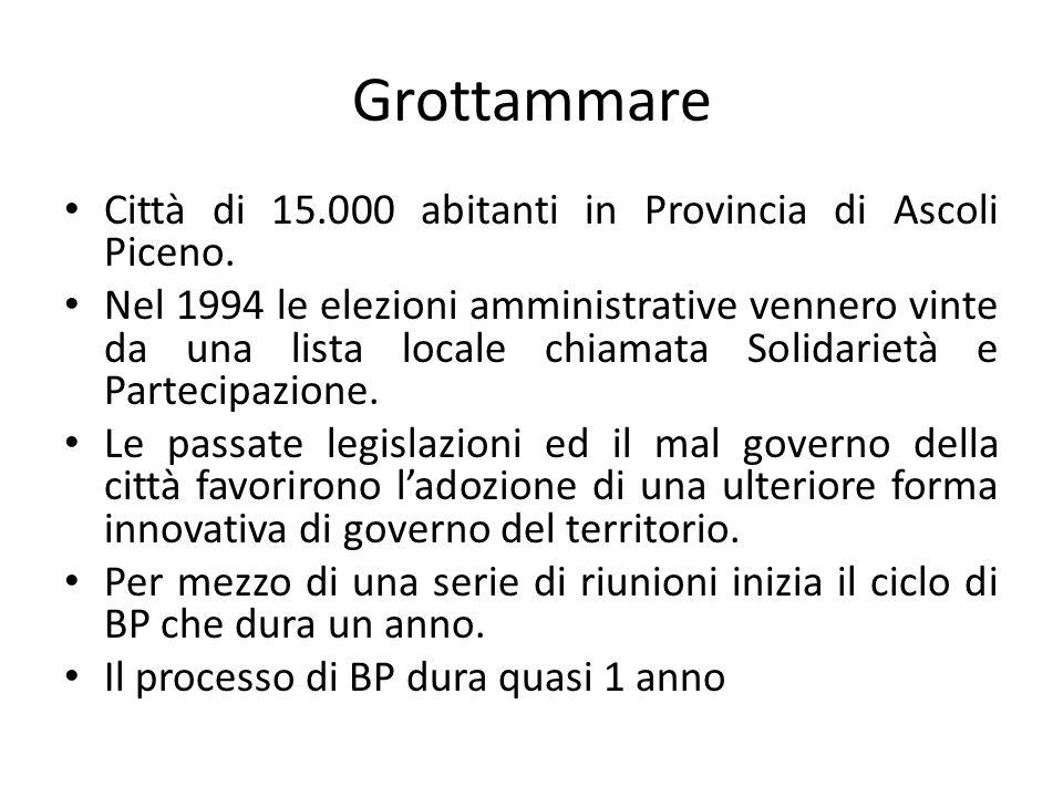 Grottammare Città di 15.000 abitanti in Provincia di Ascoli Piceno. Nel 1994 le elezioni amministrative vennero vinte da una lista locale chiamata Sol