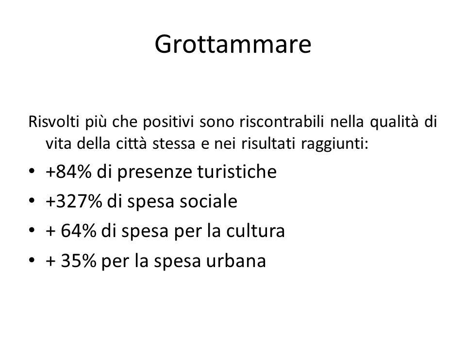 Grottammare Risvolti più che positivi sono riscontrabili nella qualità di vita della città stessa e nei risultati raggiunti: +84% di presenze turistic