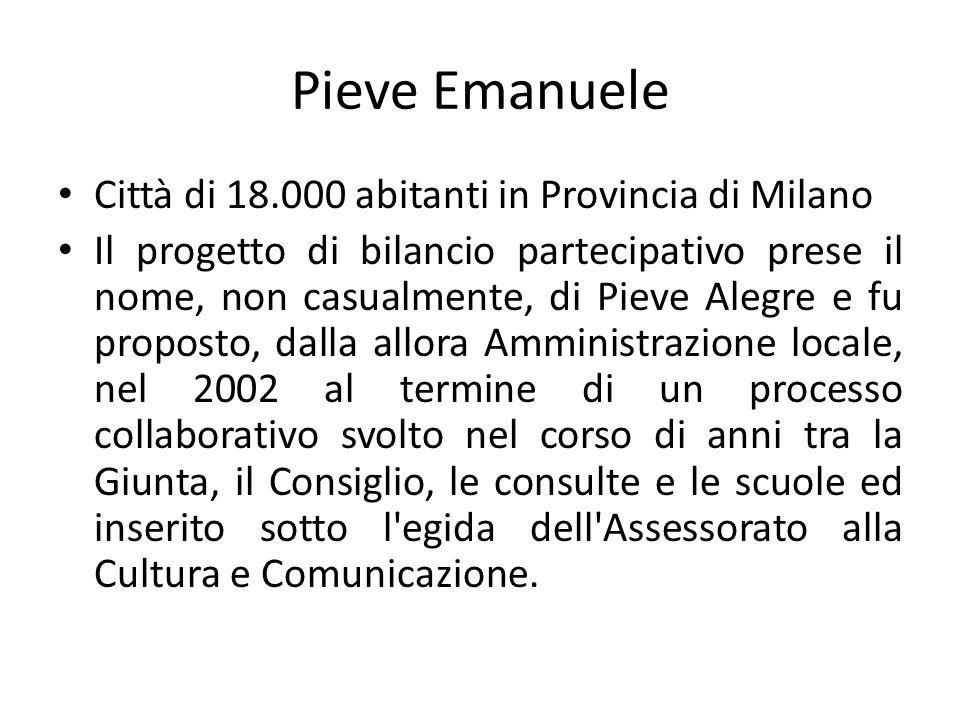 Pieve Emanuele Città di 18.000 abitanti in Provincia di Milano Il progetto di bilancio partecipativo prese il nome, non casualmente, di Pieve Alegre e