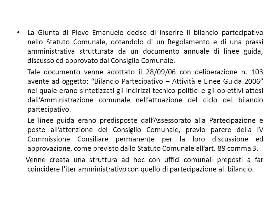 La Giunta di Pieve Emanuele decise di inserire il bilancio partecipativo nello Statuto Comunale, dotandolo di un Regolamento e di una prassi amministr