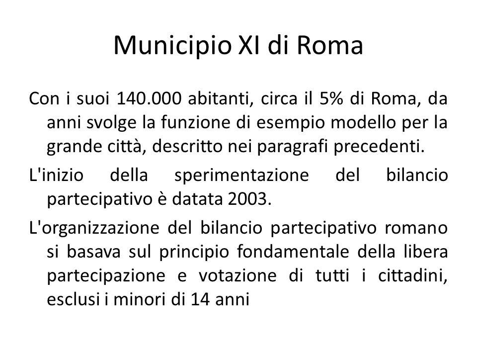 Municipio XI di Roma Con i suoi 140.000 abitanti, circa il 5% di Roma, da anni svolge la funzione di esempio modello per la grande città, descritto ne