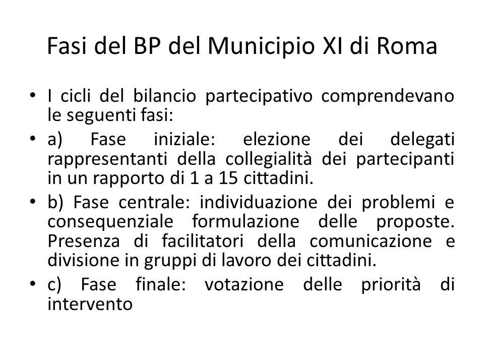 Fasi del BP del Municipio XI di Roma I cicli del bilancio partecipativo comprendevano le seguenti fasi: a) Fase iniziale: elezione dei delegati rappre
