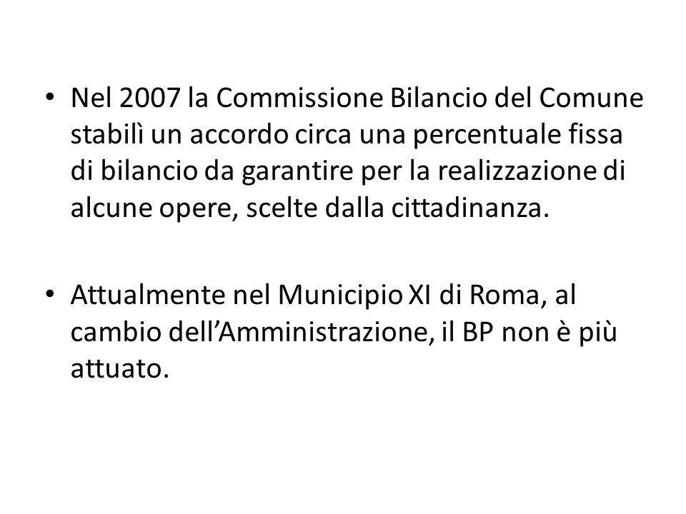 Nel 2007 la Commissione Bilancio del Comune stabilì un accordo circa una percentuale fissa di bilancio da garantire per la realizzazione di alcune ope