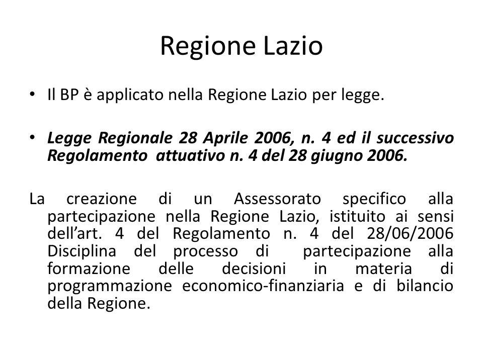 Regione Lazio Il BP è applicato nella Regione Lazio per legge. Legge Regionale 28 Aprile 2006, n. 4 ed il successivo Regolamento attuativo n. 4 del 28