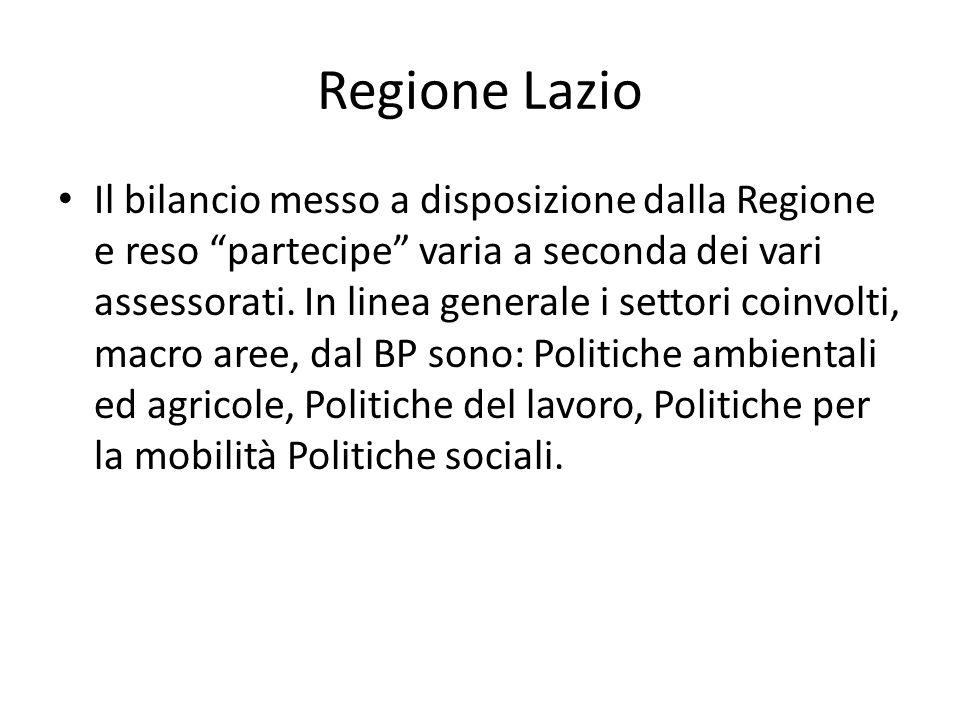 """Regione Lazio Il bilancio messo a disposizione dalla Regione e reso """"partecipe"""" varia a seconda dei vari assessorati. In linea generale i settori coin"""