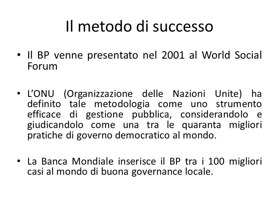 Il metodo di successo Il BP venne presentato nel 2001 al World Social Forum L'ONU (Organizzazione delle Nazioni Unite) ha definito tale metodologia co