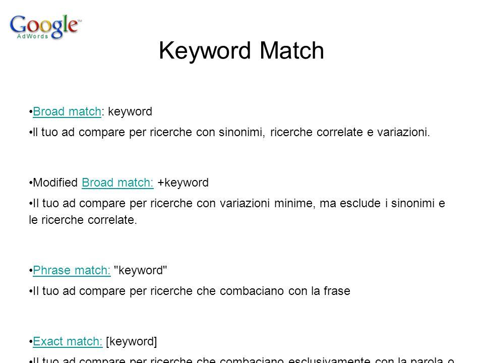 Broad match: keywordBroad matc ll tuo ad compare per ricerche con sinonimi, ricerche correlate e variazioni. Modified Broad match: +keywordBroad match