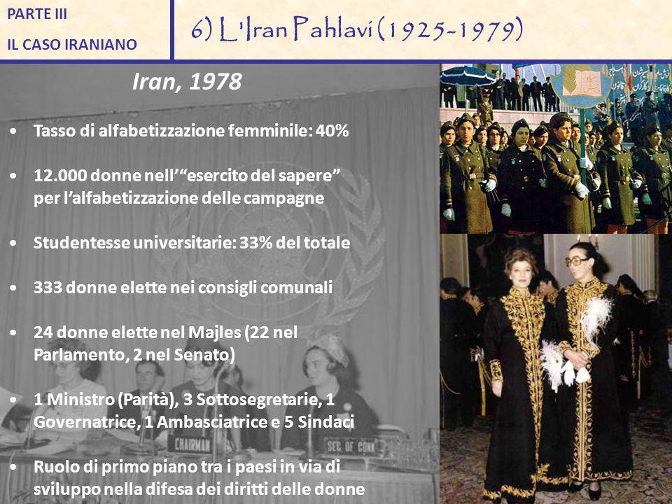 """Iran, 1978 Tasso di alfabetizzazione femminile: 40% 12.000 donne nell'""""esercito del sapere"""" per l'alfabetizzazione delle campagne Studentesse universi"""