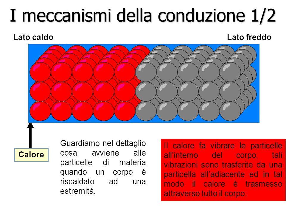 Guardiamo nel dettaglio cosa avviene alle particelle di materia quando un corpo è riscaldato ad una estremità.
