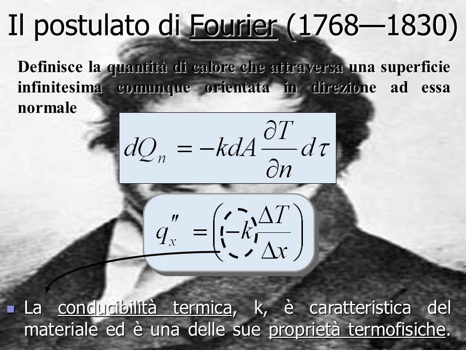 Il postulato di Fourier (1768—1830) Definisce la quantità di calore che attraversa una superficie infinitesima comunque orientata in direzione ad essa normale La conducibilità termica, k, è caratteristica del materiale ed è una delle sue proprietà termofisiche.