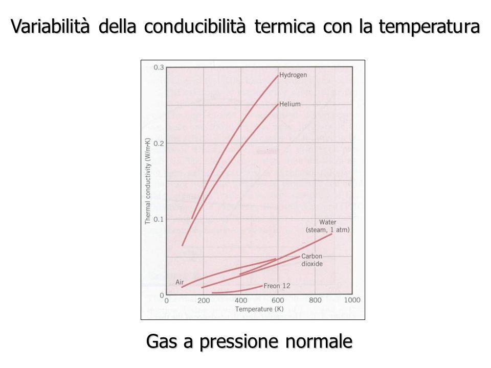 Variabilità della conducibilità termica con la temperatura Gas a pressione normale