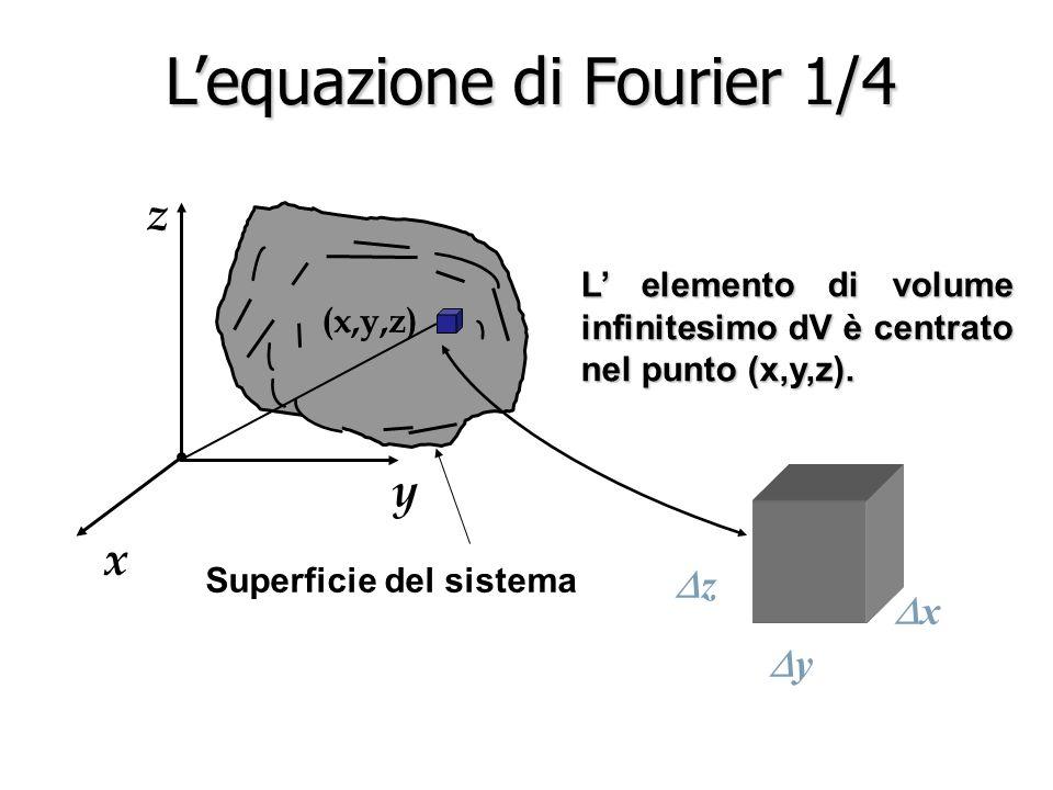 L'equazione di Fourier 1/4 L' elemento di volume infinitesimo dV è centrato nel punto (x,y,z).