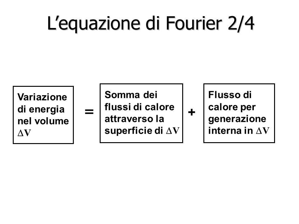L'equazione di Fourier 2/4 = Variazione di energia nel volume  V + Somma dei flussi di calore attraverso la superficie di  V Flusso di calore per generazione interna in  V