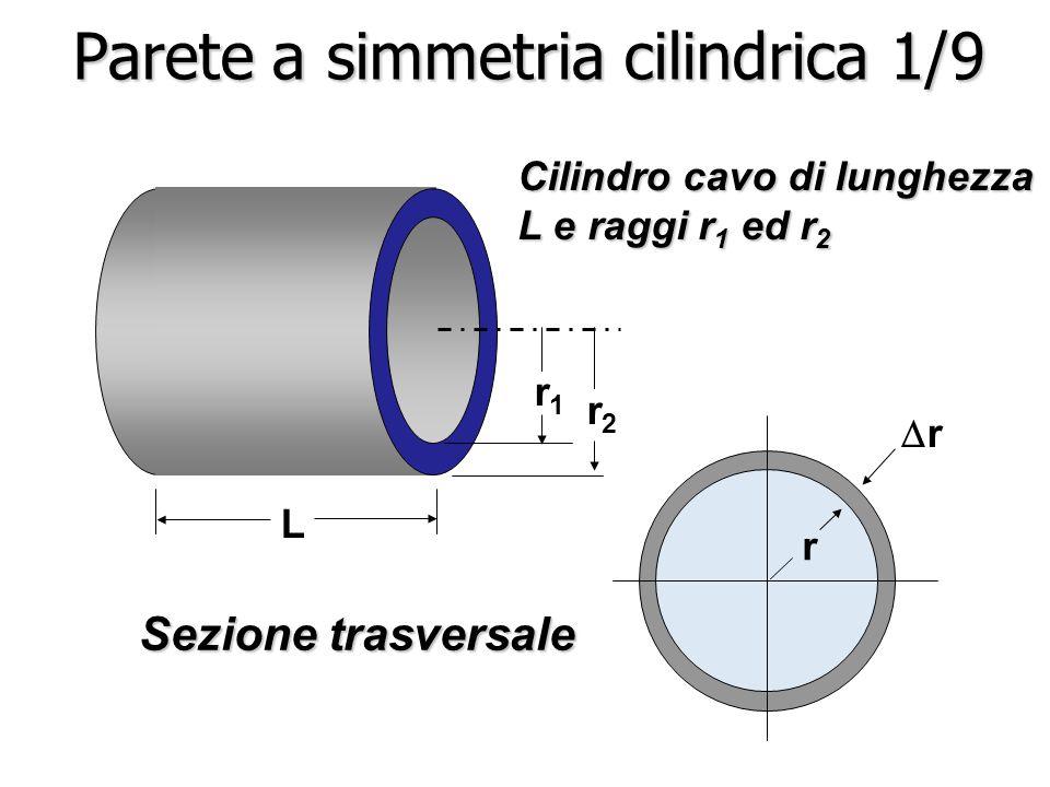 Sezione trasversale Cilindro cavo di lunghezza L e raggi r 1 ed r 2 rr r r1r1 r2r2 L Parete a simmetria cilindrica 1/9