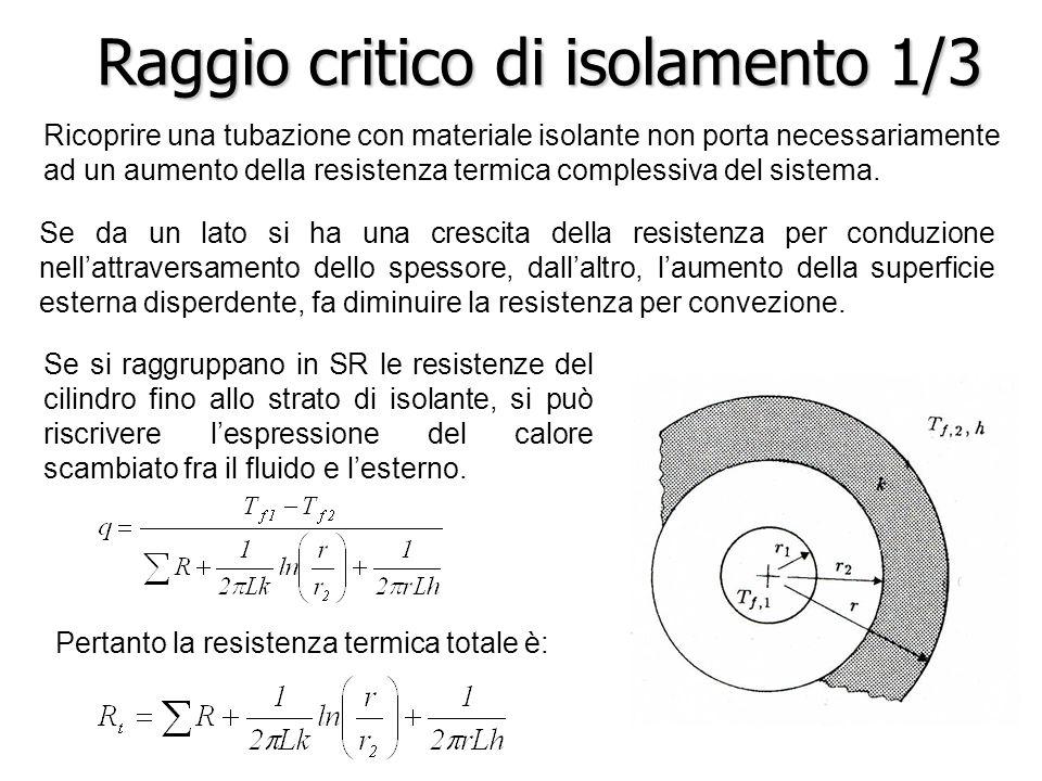 Raggio critico di isolamento 1/3 Ricoprire una tubazione con materiale isolante non porta necessariamente ad un aumento della resistenza termica complessiva del sistema.