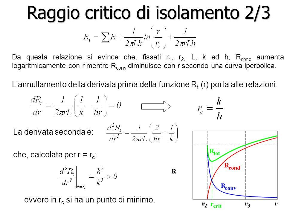 Raggio critico di isolamento 2/3 L'annullamento della derivata prima della funzione R t (r) porta alle relazioni: La derivata seconda è: che, calcolata per r = r c : ovvero in r c si ha un punto di minimo.