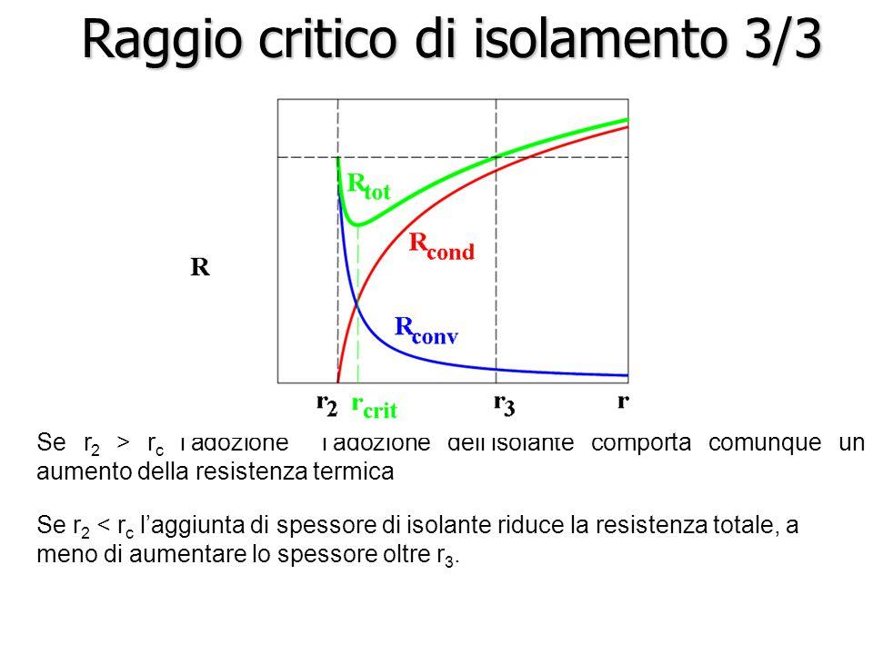 Raggio critico di isolamento 3/3 Se r 2 > r c l'adozione l'adozione dell'isolante comporta comunque un aumento della resistenza termica Se r 2 < r c l'aggiunta di spessore di isolante riduce la resistenza totale, a meno di aumentare lo spessore oltre r 3.
