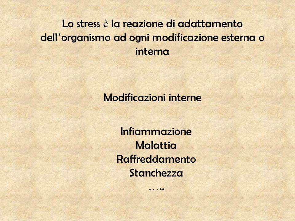 Modificazioni interne Infiammazione Malattia Raffreddamento Stanchezza ….. Lo stress è la reazione di adattamento dell ' organismo ad ogni modificazio