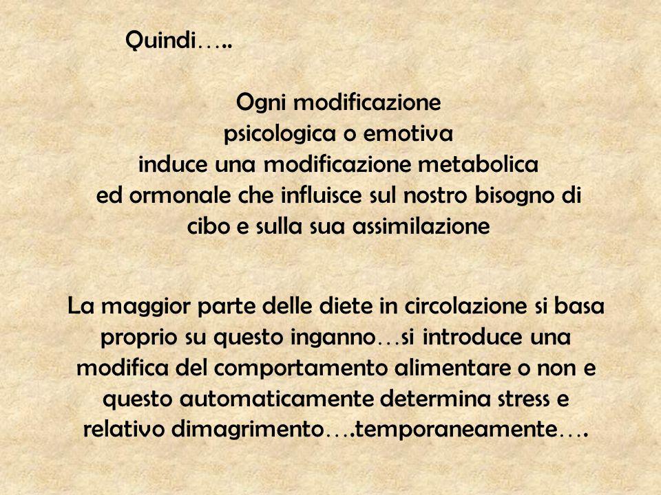 Quindi ….. Ogni modificazione psicologica o emotiva induce una modificazione metabolica ed ormonale che influisce sul nostro bisogno di cibo e sulla s