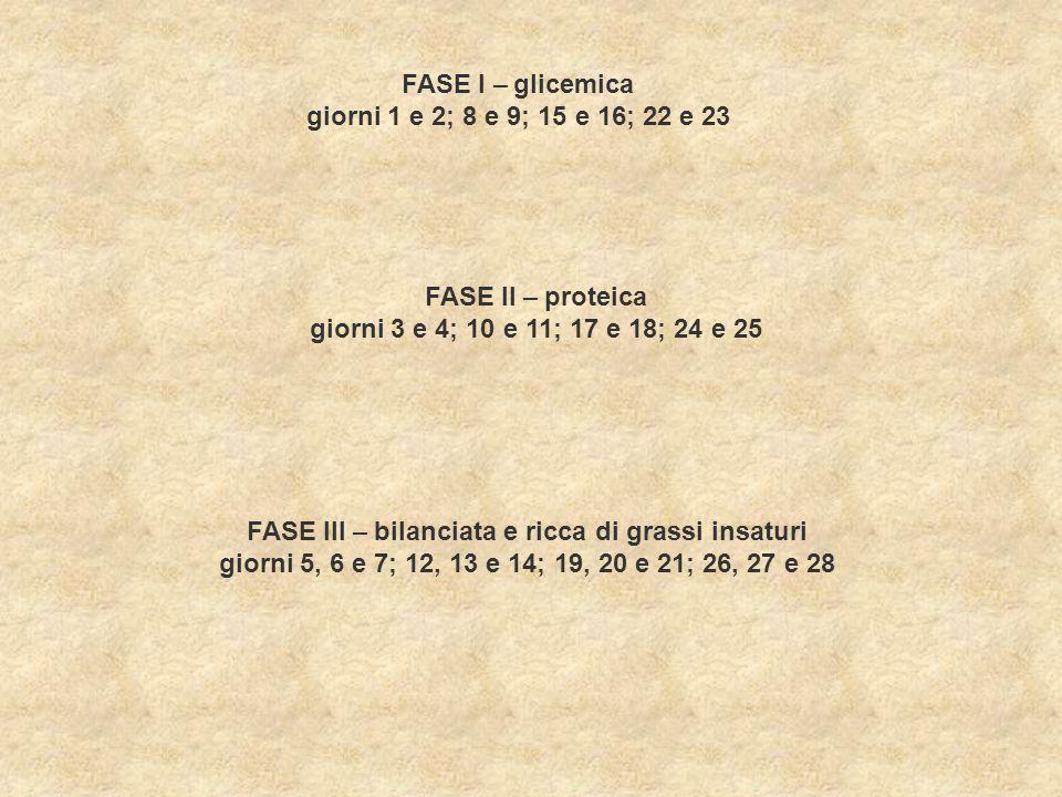 FASE I – glicemica giorni 1 e 2; 8 e 9; 15 e 16; 22 e 23 FASE II – proteica giorni 3 e 4; 10 e 11; 17 e 18; 24 e 25 FASE III – bilanciata e ricca di g