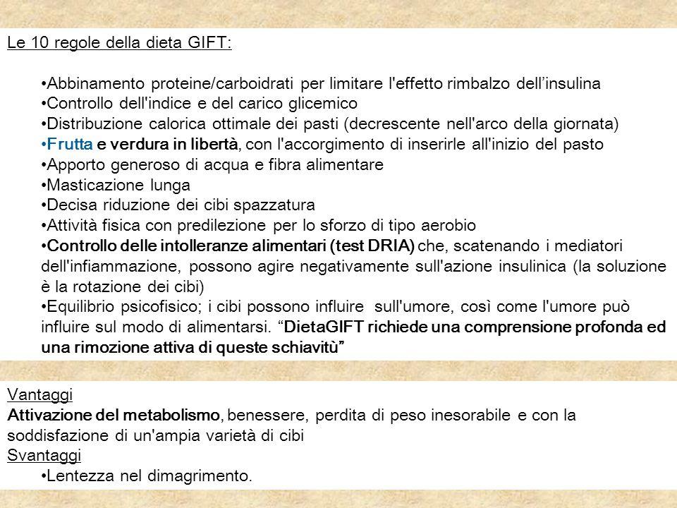 Le 10 regole della dieta GIFT: Abbinamento proteine/carboidrati per limitare l'effetto rimbalzo dell'insulina Controllo dell'indice e del carico glice
