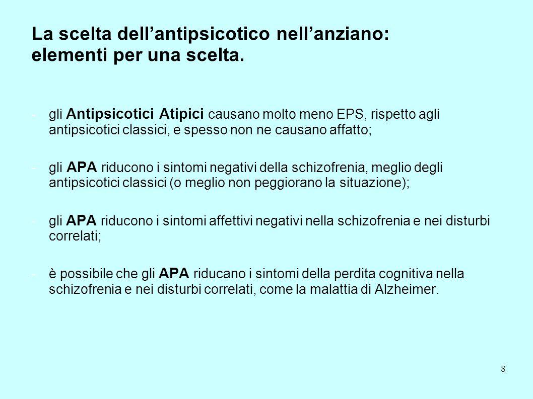 Trattamento con Amisulpiride dei disturbi psichici e comportamentali (BPSD) della demenza Paz.tesessoetàdiagnosipatologie associate p1.