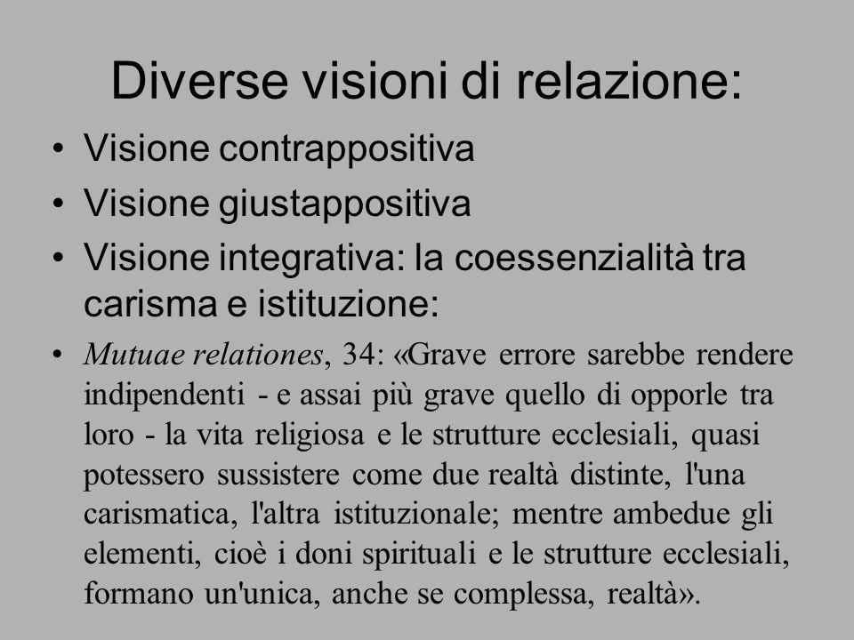 Diverse visioni di relazione: Visione contrappositiva Visione giustappositiva Visione integrativa: la coessenzialità tra carisma e istituzione: Mutuae
